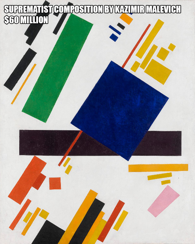 Suprematist Composition by Kazimir Malevich - $60 million