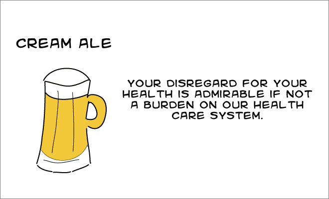 You like this beer? Here's what it says about you.