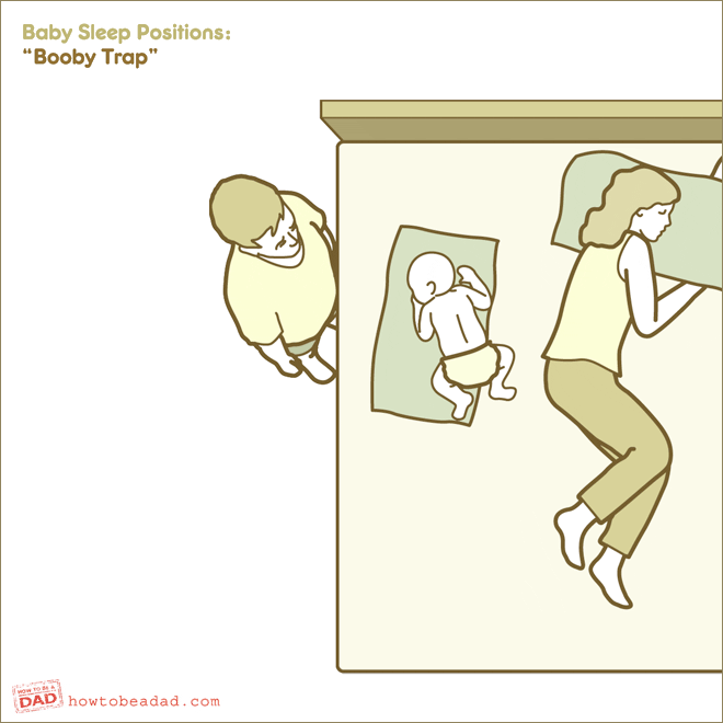 Popular baby sleeping position.