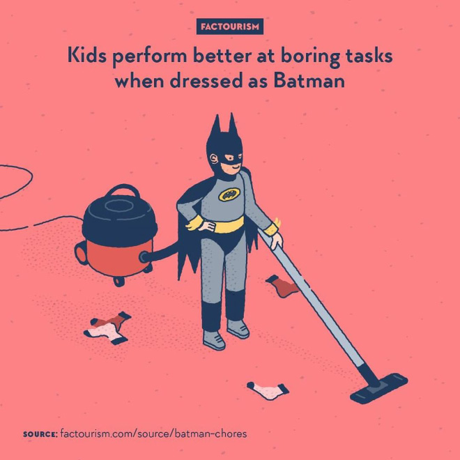 Kids aged four and six were asked to perform a repetitive task, but offered the option to take breaks playing video games instead. No need to say that they didn't persevere much at the assignment. But across both ages, they did spend more time working in the case they were impersonating Batman.