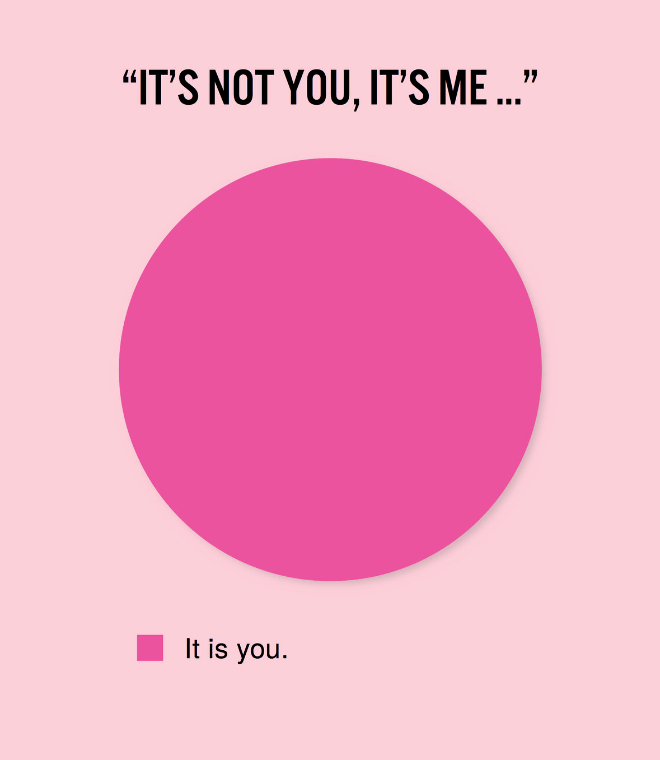 C'est toi.