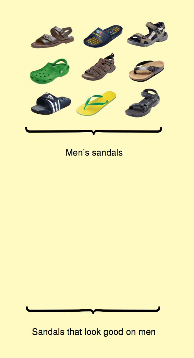 Sandales pour hommes.